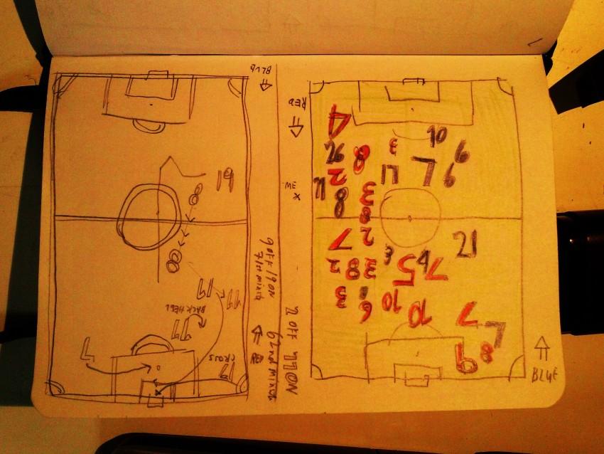 Jong Ajax 1